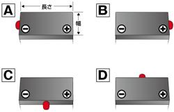 ガス排気口の位置