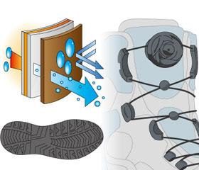 トレッキングシューズ・登山靴の快適性を高めるテクノロジー