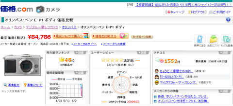 【図10 価格.comにおけるオリンパス「ペン E-P1」の製品情報ページ】