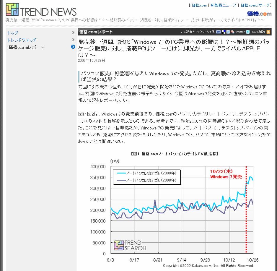 【図2 トレンドニュースに掲載したPVデータの例】