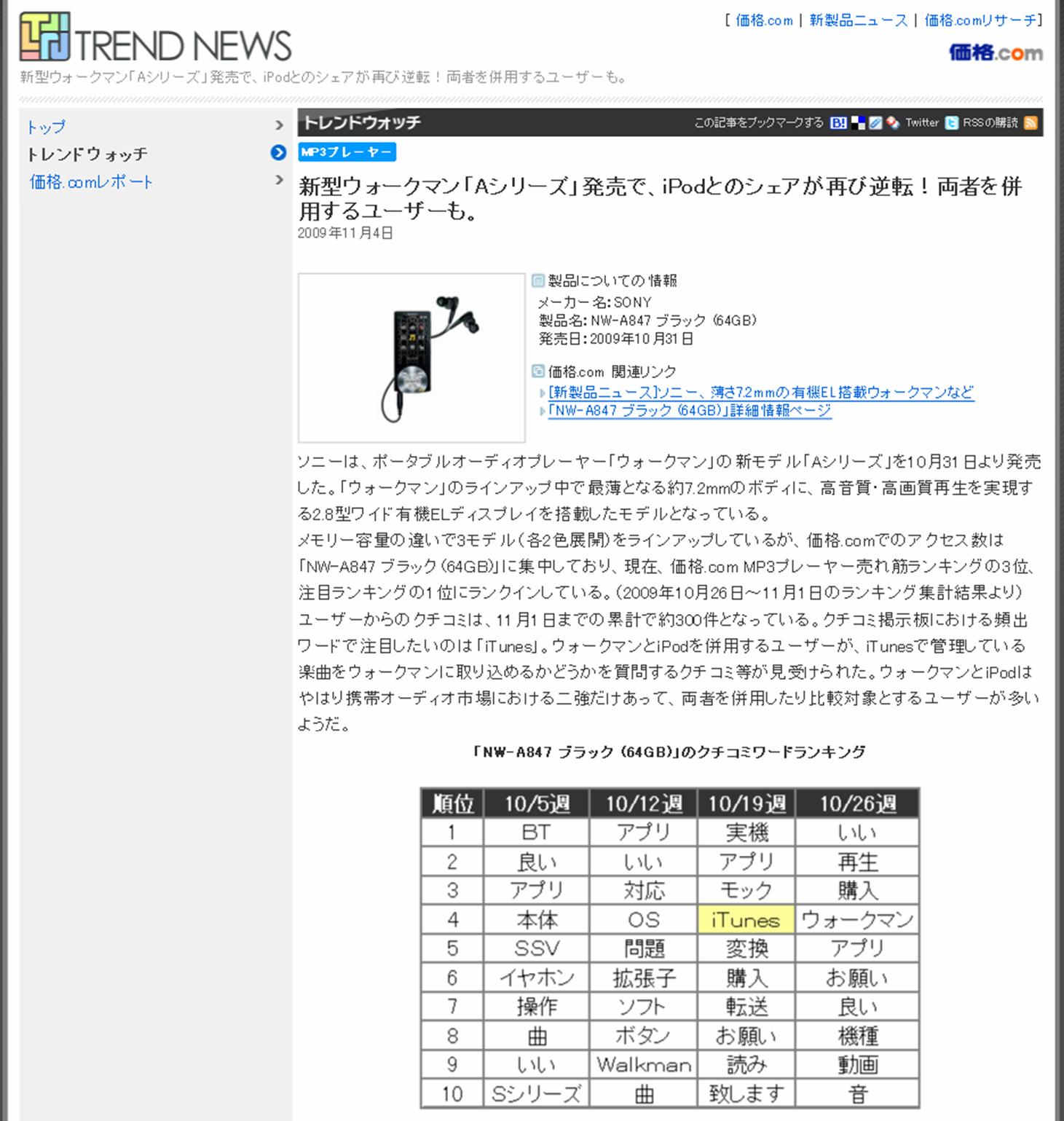 【図3 トレンドニュースに掲載したクチコミデータの例】