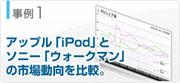 【事例1】アップル「ipod」とソニー「ウォークマン」の市場シェアを比較