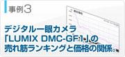 【事例3】デジタル一眼カメラ「LUMIX DMC-GF1」の売れ筋ランキングと価格の関係